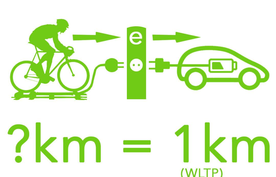 Quanti Km in bici per 1 Km in auto elettrica