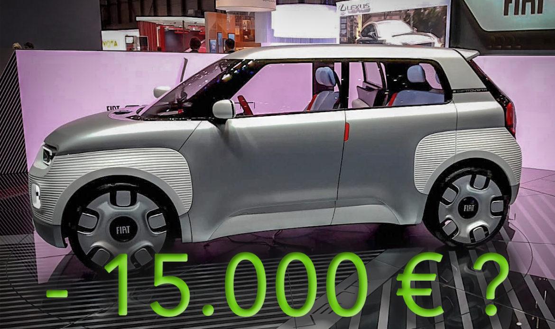 Secondo il Ministro Costa fino a 15.000 € di incentivi all'acquisto dell' auto elettrica
