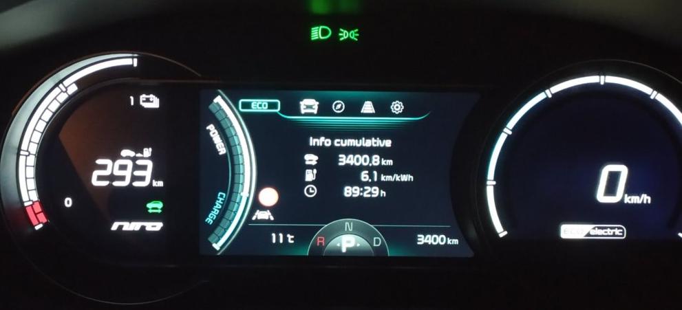 Quanto costa ricaricare l'auto elettrica?